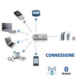 tecnologia maico connessioni
